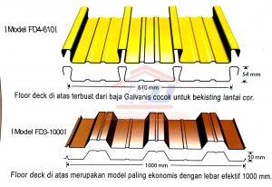 Jual Atap Galvalum Surabaya Murah Dan Tahan Korosi Lebih Lama