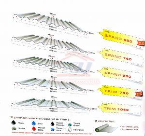 Harga Atap Galvalum Per Meter Murah Panjang Bisa Custom